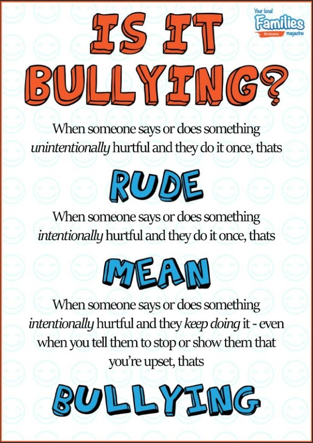 Is-it-bullying-poster.jpg